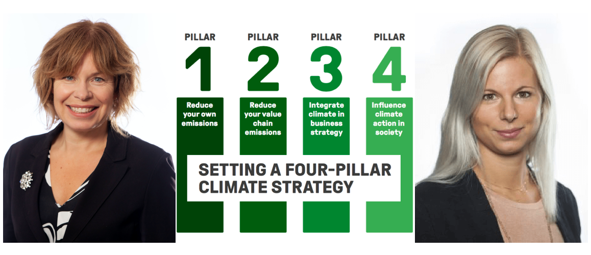 Halvera utsläppen nu – ny vägledning för företagen
